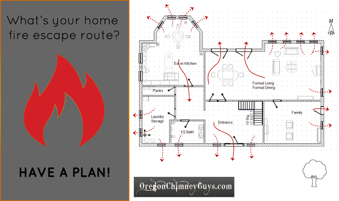 How To Create A Fire Escape Plan For Your Family